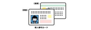 スクリーンショット 2015-10-05 12.51.50