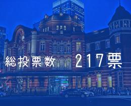 東京(217)